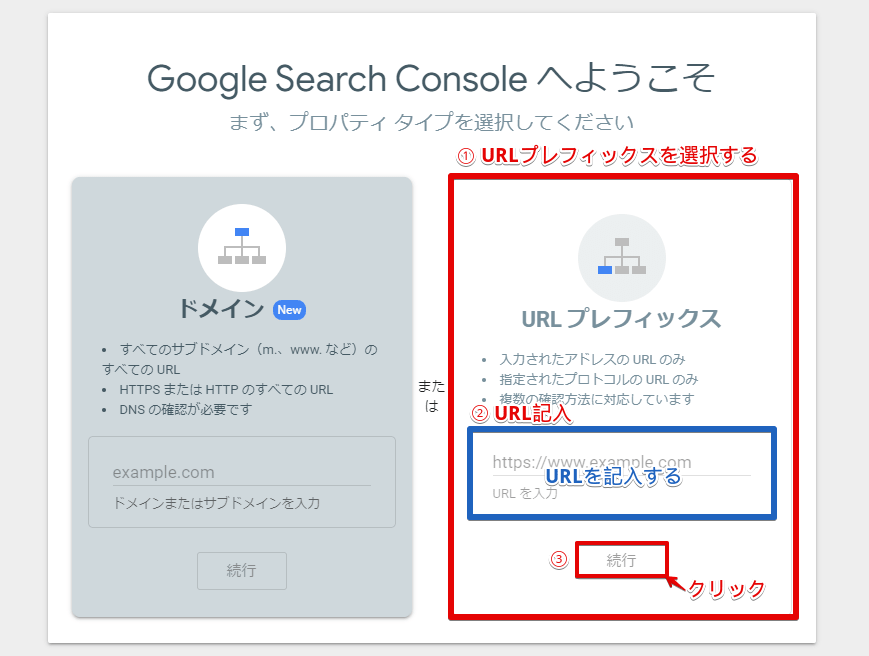 URLプレフィックス選択