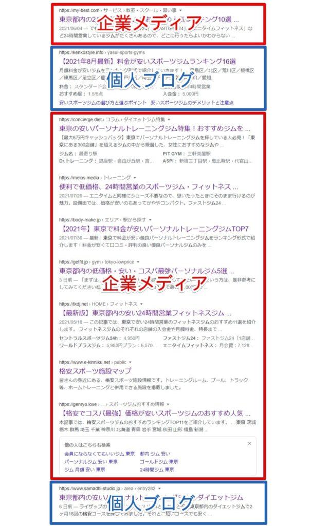「ジム 東京 格安」検索結果